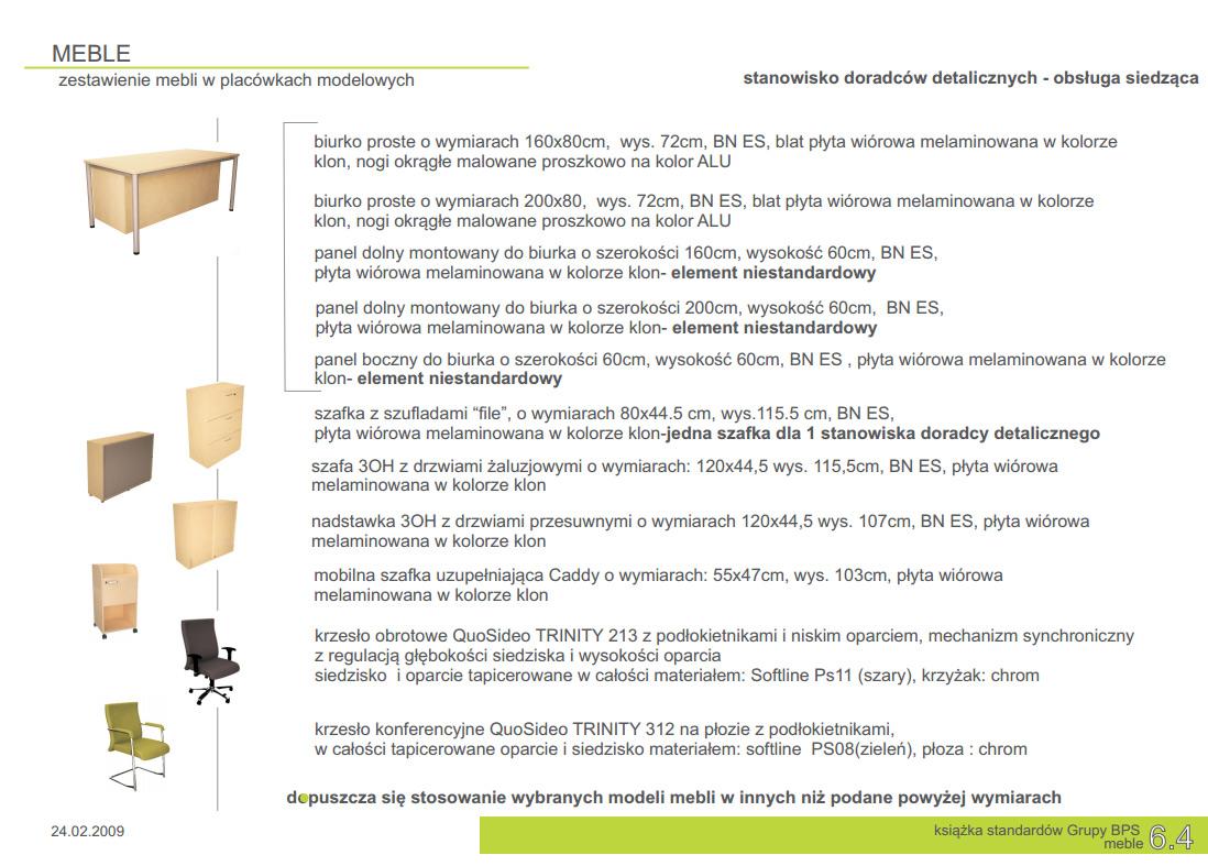 Księgi standaryzacji budynków